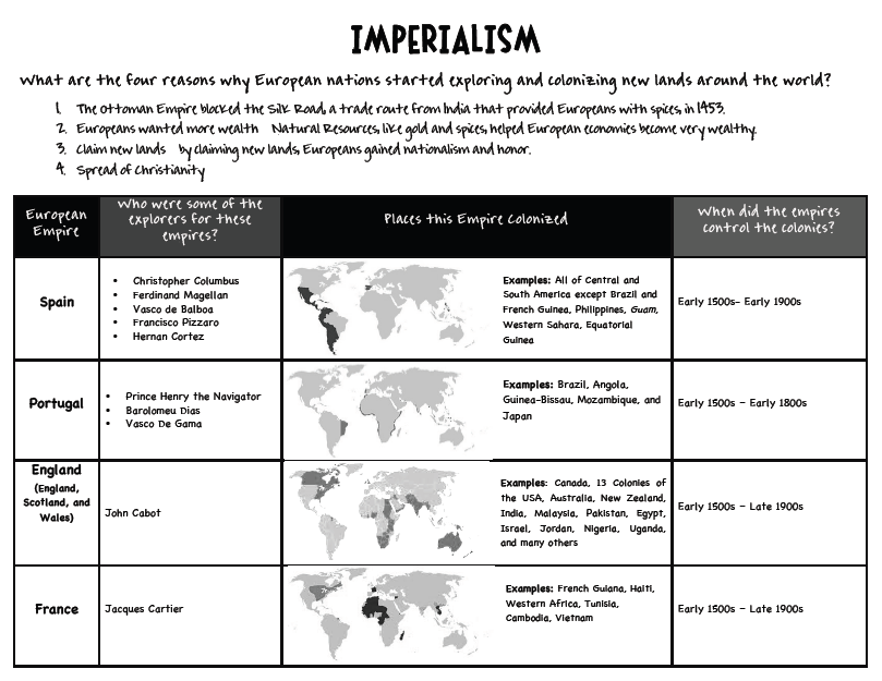 History Mrs Merediths 6th Grade Social Studies – Cold War Worksheet